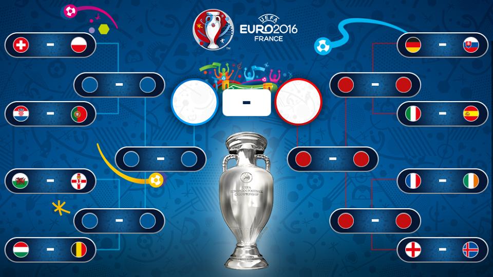 плейофф евро 2016