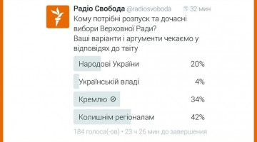 """Опрос Радио """"Свобода"""""""