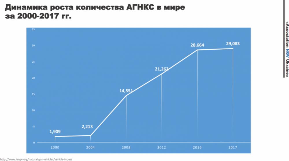 agnks-ukraina