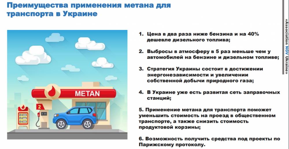 Переваги застосування метану
